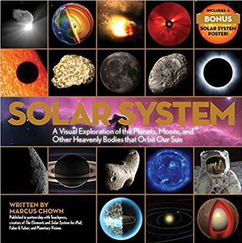 Solar System: An Exploration Bodies that Orbit the Sun