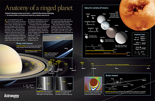 Exploring Saturn: Anatomy of a ringed planet Poster