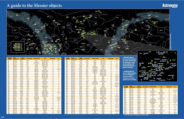 A Guide to the Messier Objects Poster