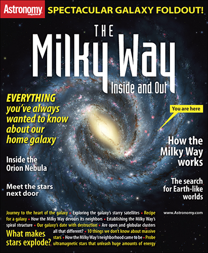 The Milky Way Inside and Out
